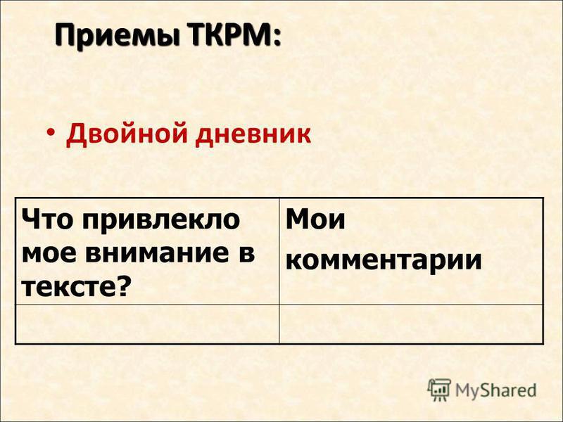Приемы ТКРМ: Двойной дневник Что привлекло мое внимание в тексте? Мои комментарии