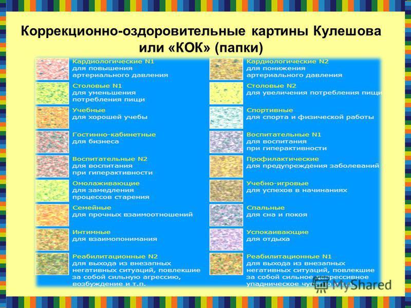 Коррекционно-оздоровительные картины Кулешова или «КОК» (папки)