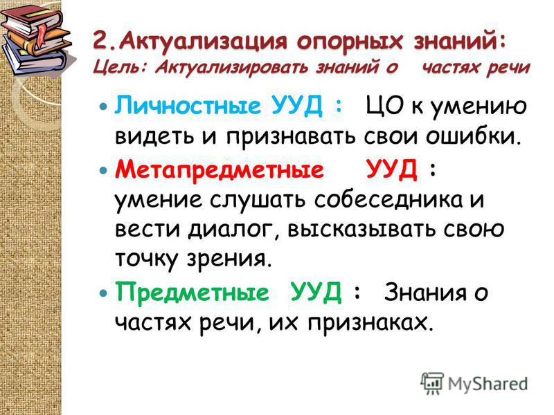 Конспект по русскому языку во 2 классе школа россии с ууд