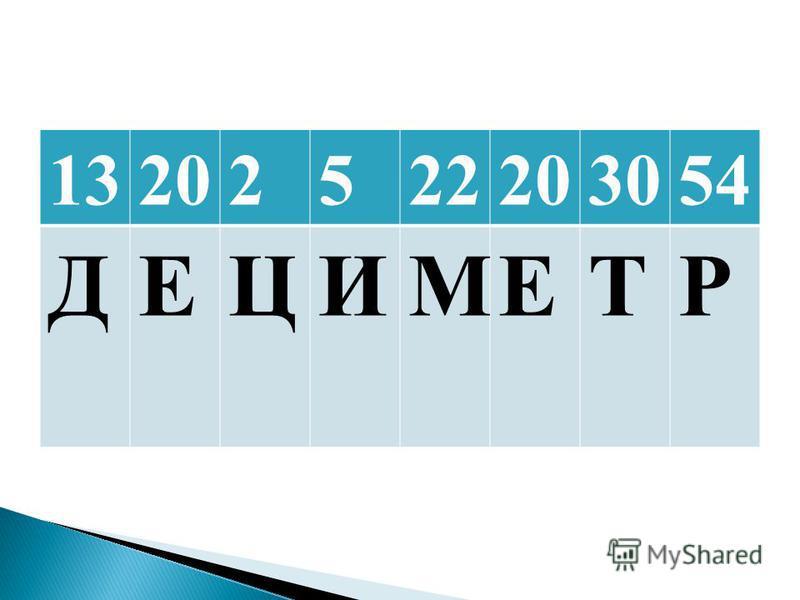 13202522203054 ДЕЦИМЕТР