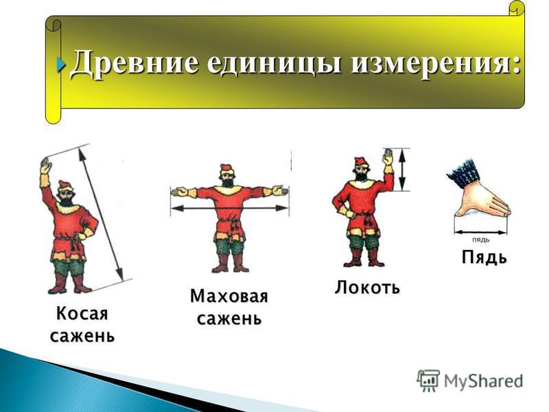 Древние единицы измерения: Древние единицы измерения: Косая сажень Маховая сажень Локоть Пядь