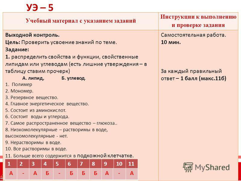 УЭ – 5 Учебный материал с указанием заданий Инструкции к выполнению и проверке задания Выходной контроль. Цель: Проверить усвоение знаний по теме. Задание: 1. распределить свойства и функции, свойственные липидам или углеводам (есть лишние утверждени