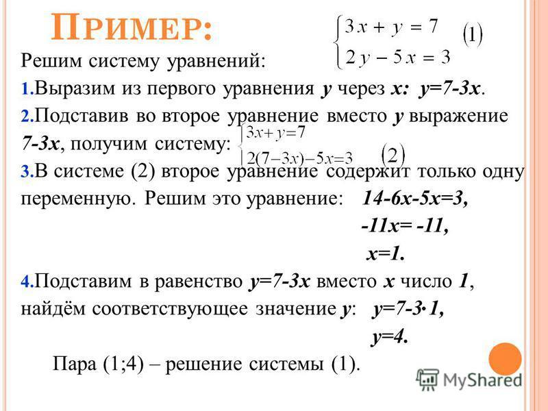 П РИМЕР : Решим систему уравнений: 1. Выразим из первого уравнения y через x: y=7-3x. 2. Подставив во второе уравнение вместо y выражение 7-3 х, получим систему: 3. В системе (2) второе уравнение содержит только одну переменную. Решим это уравнение: