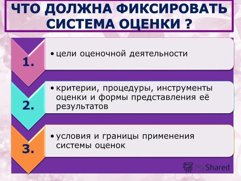 1. цели оценочной деятельности 2. критерии, процедуры, инструменты оценки и формы представления её результатов 3. условия и границы применения системы оценок