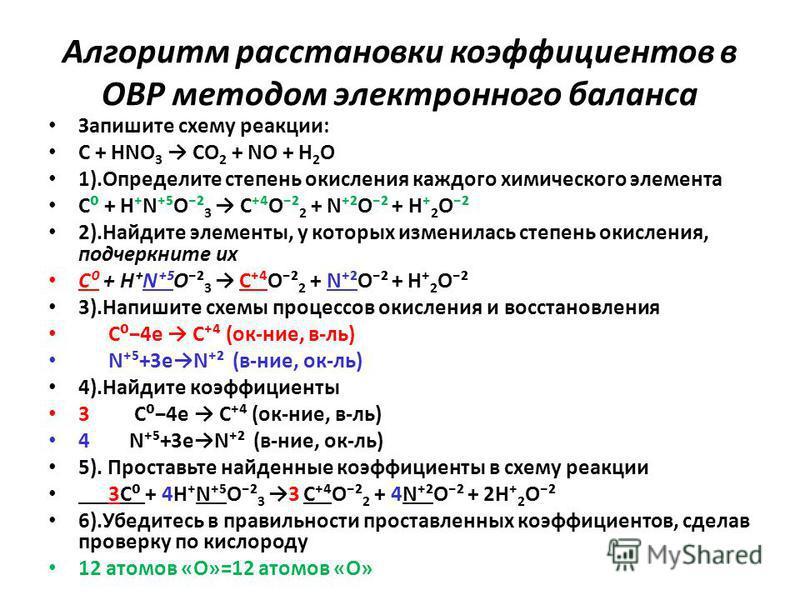 Алгоритм расстановки коэффициентов в ОВР методом электронного баланса Запишите схему реакции: C + HNO 3 CO 2 + NO + H 2 O 1).Определите степень окисления каждого химического элемента C + HNO² 3 CO² 2 + N²O² + H 2 O² 2).Найдите элементы, у которых изм