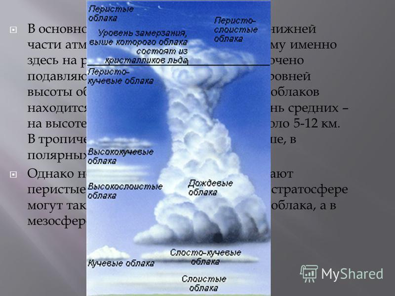 В основном водяной пар содержится в нижней части атмосферы тропосфере, поэтому именно здесь на различных высотах и сосредоточено подавляющее большинство облаков. Уровней высоты облаков тоже три. Зона низких облаков находится ниже 2 км над землёй, уро