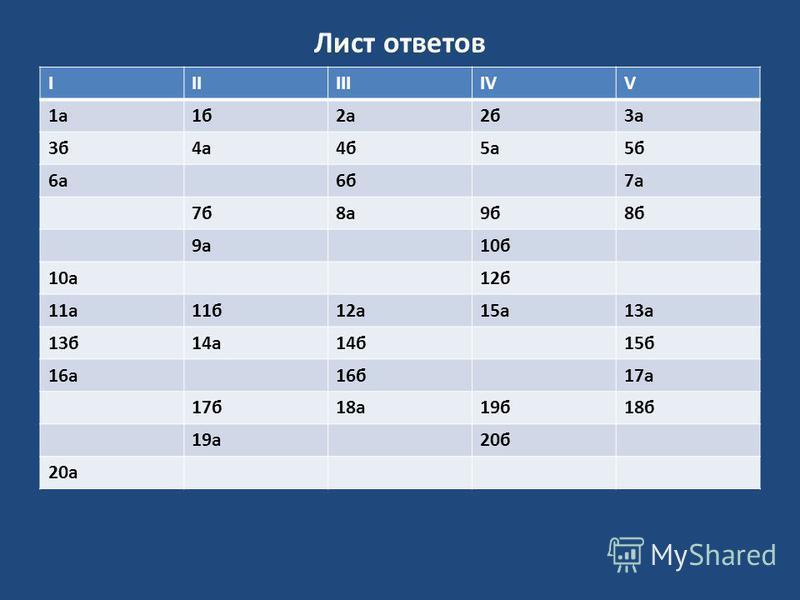 Лист ответов IIIIIIIVV 1 а 1 б 2 а 2 б 3 а 3 б 4 а 4 б 5 а 5 б 6 а 6 б 7 а 7 б 8 а 9 б 8 б 9 а 10 б 10 а 12 б 11 а 11 б 12 а 15 а 13 а 13 б 14 а 14 б 15 б 16 а 16 б 17 а 17 б 18 а 19 б 18 б 19 а 20 б 20 а