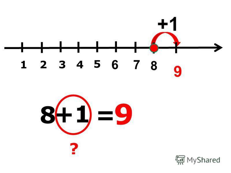 1 3 2 4 6 5 8 = ? 9 +1 9 7 8