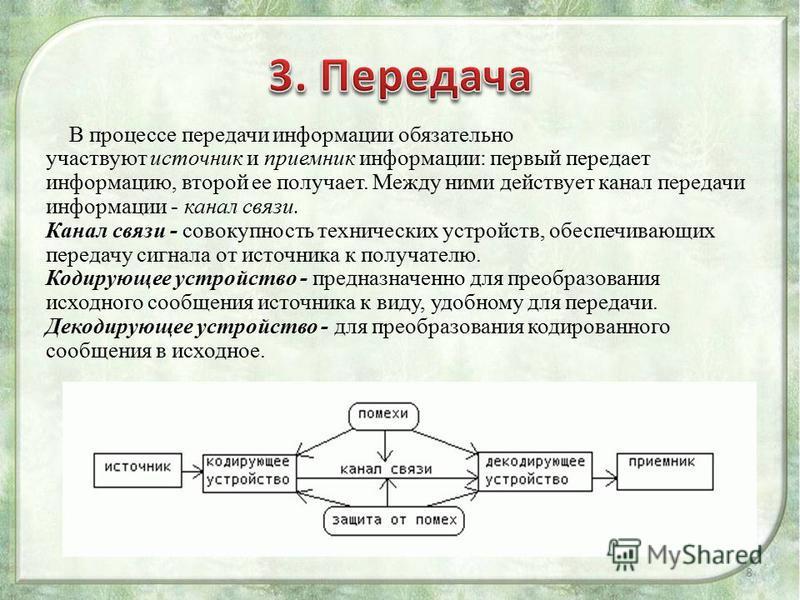 В процессе передачи информации обязательно участвуют источник и приемник информации: первый передает информацию, второй ее получает. Между ними действует канал передачи информации - канал связи. Канал связи - совокупность технических устройств, обесп