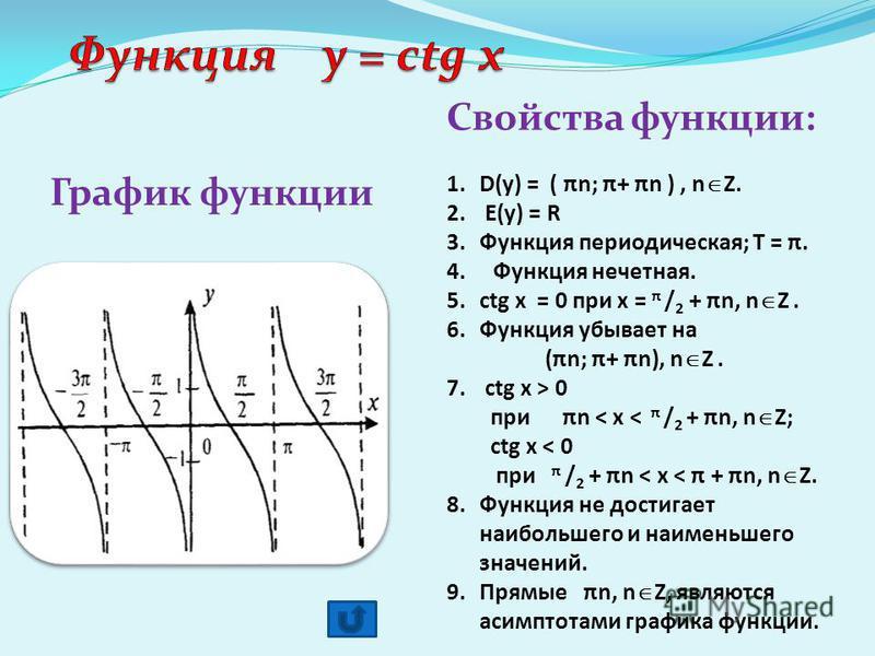 График функции Свойства функции: 1.D(у) = ( πn; π+ πn ), n Z. 2. E(у) = R 3.Функция периодическая; Т = π. 4. Функция нечетная. 5.ctg x = 0 при х = π / 2 + πn, n Z. 6.Функция убывает на (πn; π+ πn), n Z. 7. ctg x > 0 при πn < x < π / 2 + πn, n Z; ctg