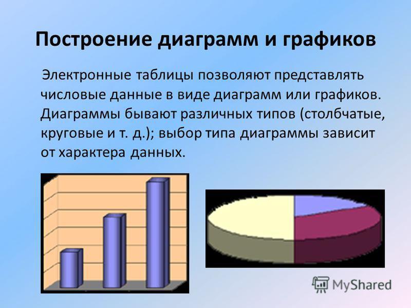 Построение диаграмм и графиков Электронные таблицы позволяют представлять числовые данные в виде диаграмм или графиков. Диаграммы бывают различных типов (столбчатые, круговые и т. д.); выбор типа диаграммы зависит от характера данных.