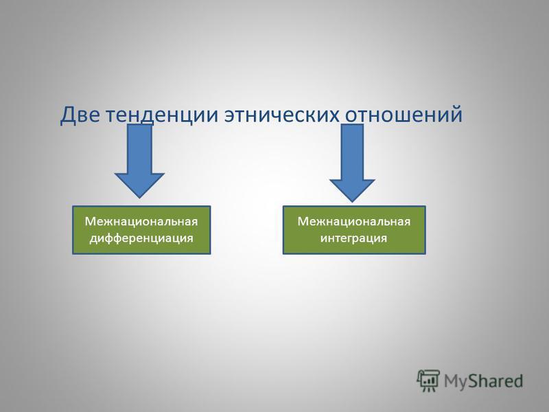 Две тенденции этнических отношений Межнациональная дифференциация Межнациональная интеграция