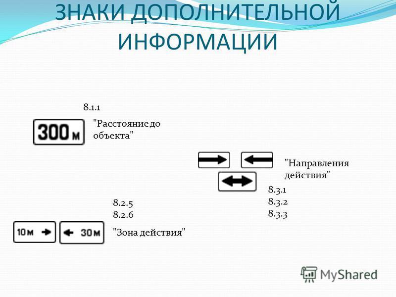 ЗНАКИ ДОПОЛНИТЕЛЬНОЙ ИНФОРМАЦИИ Расстояние до объекта 8.1.1 Направления действия 8.3.1 8.3.2 8.3.3 Зона действия 8.2.5 8.2.6
