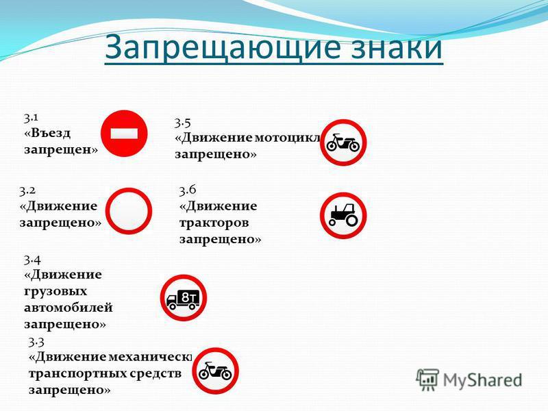 Запрещающие знаки 3.1 «Въезд запрещен» 3.2 «Движение запрещено» 3.4 «Движение грузовых автомобилей запрещено» 3.3 «Движение механических транспортных средств запрещено» 3.5 «Движение мотоциклов запрещено» 3.6 «Движение тракторов запрещено»