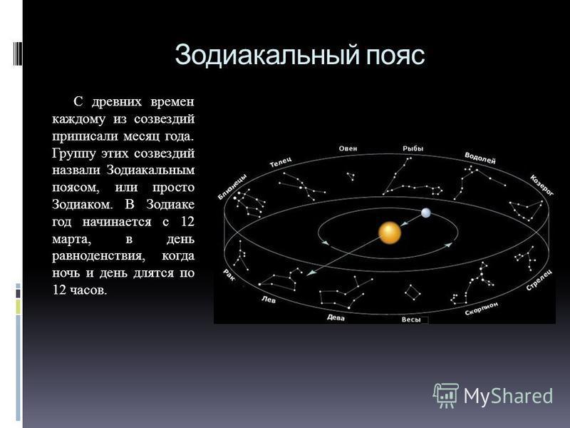 Зодиакальный пояс С древних времен каждому из созвездий приписали месяц года. Группу этих созвездий назвали Зодиакальным поясом, или просто Зодиаком. В Зодиаке год начинается с 12 марта, в день равноденствия, когда ночь и день длятся по 12 часов.