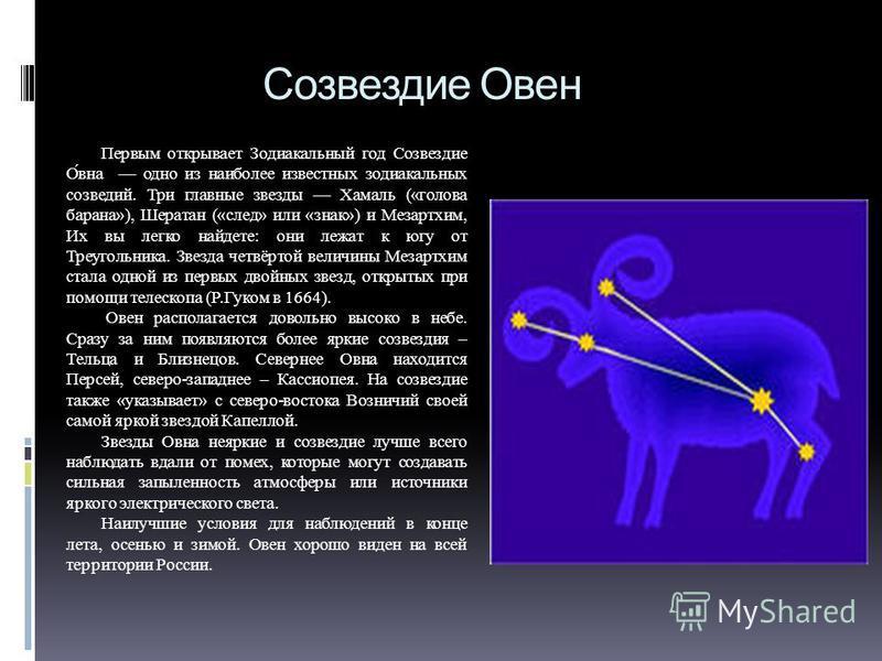 Созвездие Овен Первым открывает Зодиакальный год Созвездие О́вна одно из наиболее известных зодиакальных созвездий. Три главные звезды Хамаль («голова барана»), Шератан («след» или «знак») и Мезартхим, Их вы легко найдете: они лежат к югу от Треуголь
