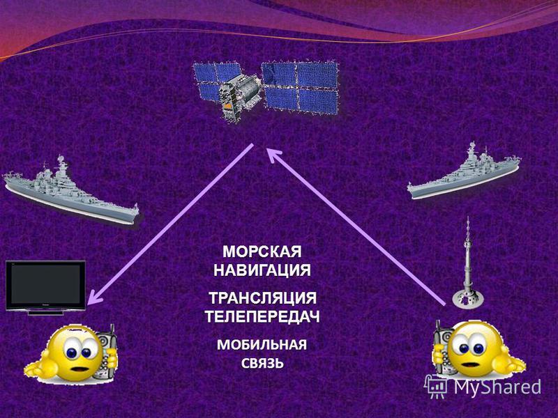 Спутники связи осуществляют телевизионные передачи в отдаленные уголки Земли. Их помощь необходима для радио- и телефонной связи.