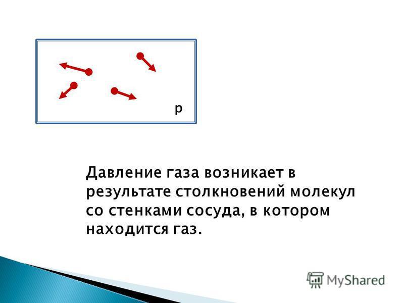 p Давление газа возникает в результате столкновений молекул со стенками сосуда, в котором находится газ.