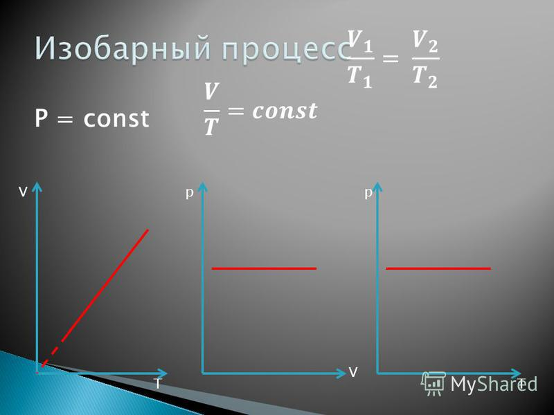 P = const ppV V TT