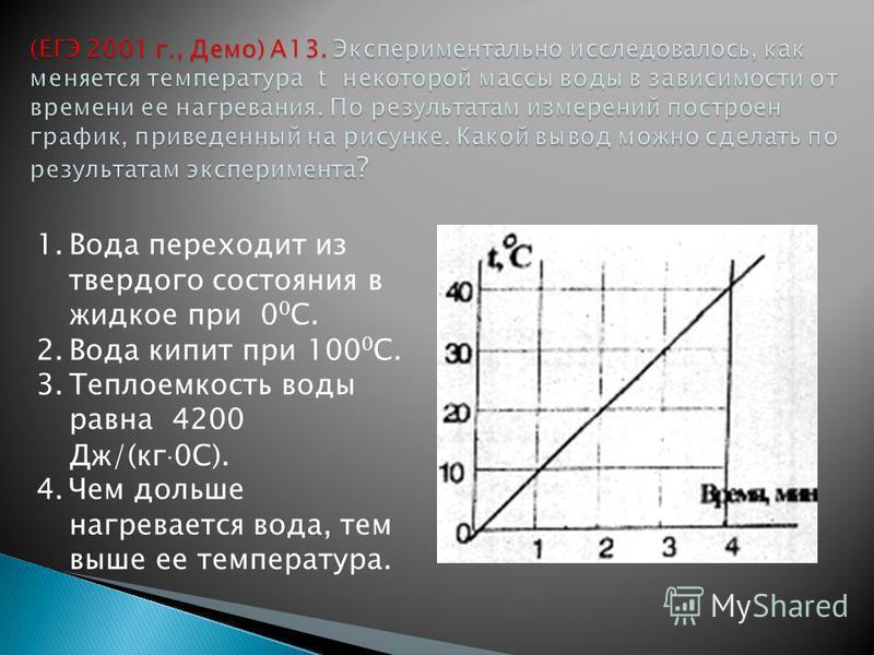 1. Вода переходит из твердого состояния в жидкое при 0 0 С. 2. Вода кипит при 100 0 С. 3. Теплоемкость воды равна 4200 Дж/(кг 0С). 4. Чем дольше нагревается вода, тем выше ее температура.
