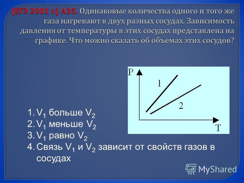 1. V 1 больше V 2 2. V 1 меньше V 2 3. V 1 равно V 2 4. Связь V 1 и V 2 зависит от свойств газов в сосудах