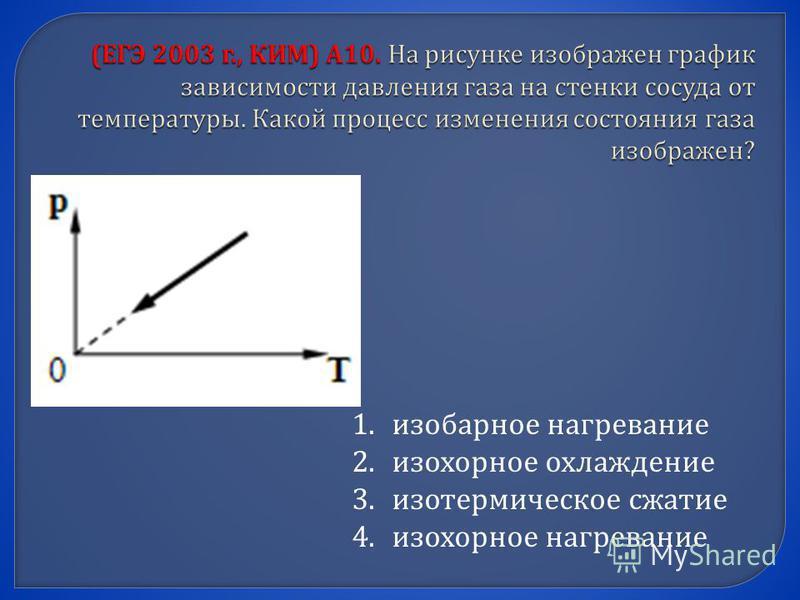 ( ЕГЭ 2003 г., КИМ ) А 10. На рисунке изображен график зависимости давления газа на стенки сосуда от температуры. Какой процесс изменения состояния газа изображен ? 1. изобарное нагревание 2. изохорное охлаждение 3. изотермическое сжатие 4. изохорное