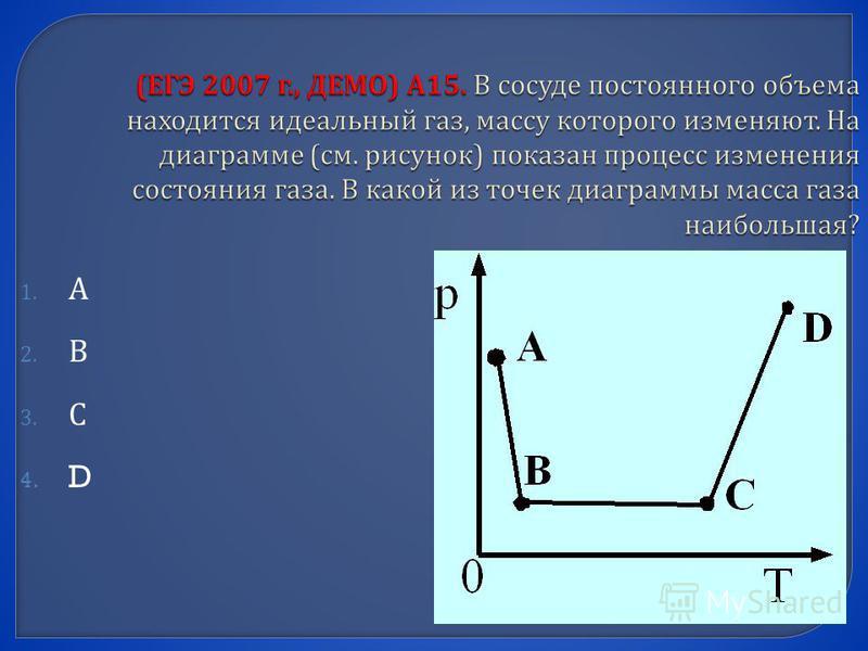 ( ЕГЭ 2007 г., ДЕМО ) А 15. В сосуде постоянного объема находится идеальный газ, массу которого изменяют. На диаграмме ( см. рисунок ) показан процесс изменения состояния газа. В какой из точек диаграммы масса газа наибольшая ? 1. А 2. В 3. С 4. D