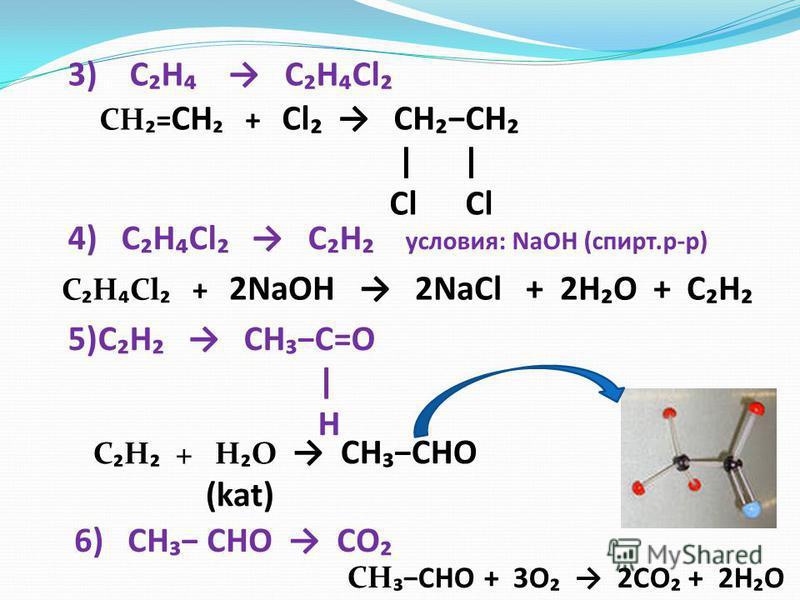 3) CH CHCl CH= CH + Cl CH CH | | Cl Cl 4) CHCl CH условия: NaOH (спирт.р-р) CHCl + 2NaOH 2NaCl + 2H O + C H 5)CH CHC=O | H C H + H O CH CHO (kat) 6) CH CHO CO CHCHO + 3O 2CO + 2H O