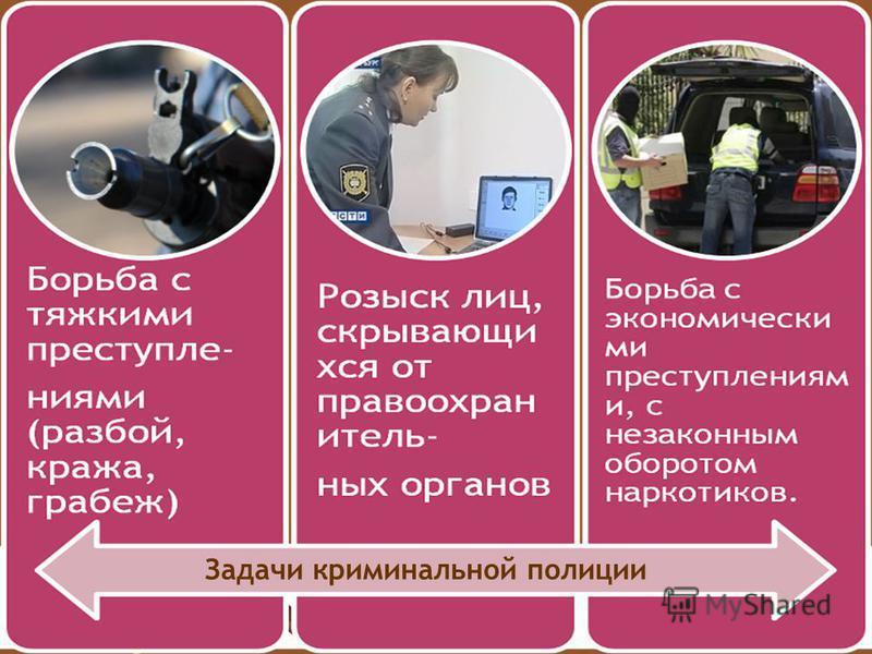 Задачи криминальной полиции