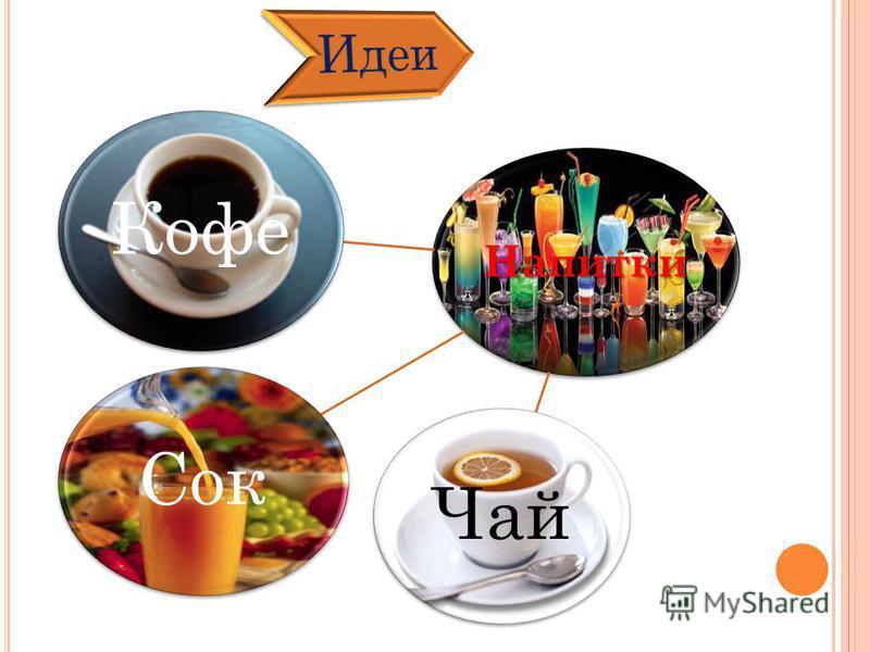 Напитки Кофе Чай Сок