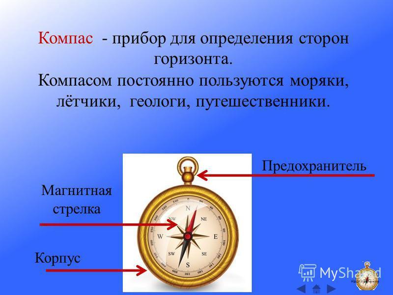 Компас - прибор для определения сторон горизонта. Компасом постоянно пользуются моряки, лётчики, геологи, путешественники. Магнитная стрелка Корпус Предохранитель На оглавление