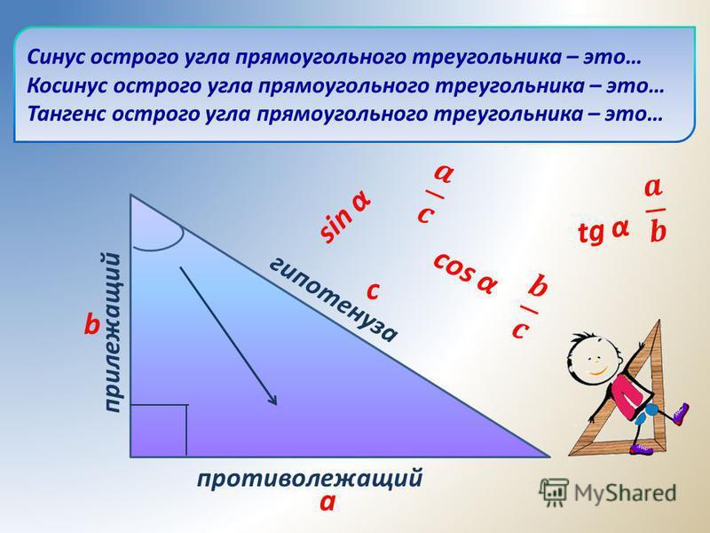 гипотенуза Синус острого угла прямоугольного треугольника – это… Косинус острого угла прямоугольного треугольника – это… Тангенс острого угла прямоугольного треугольника – это… с противолежащий прилежащий а b sin α tg α cos α