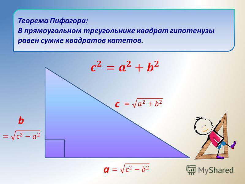 Теорема Пифагора: В прямоугольном треугольнике квадрат гипотенузы равен сумме квадратов катетов. c b a