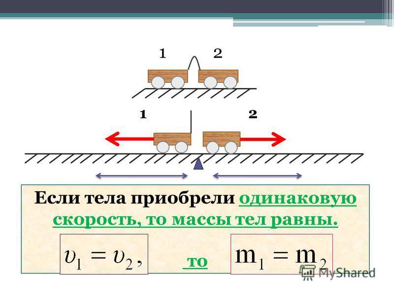 1 2 Если тела приобрели одинаковую скорость, то массы тел равны. то