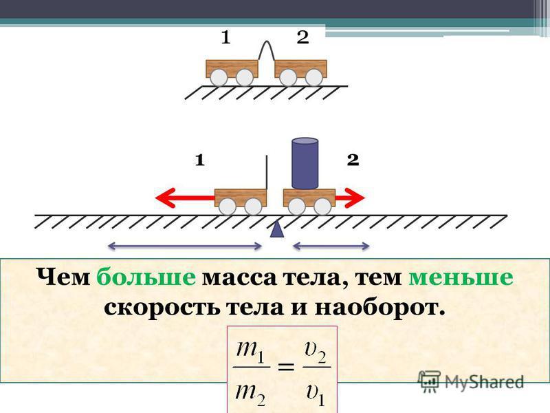 1 2 Чем больше масса тела, тем меньше скорость тела и наоборот.