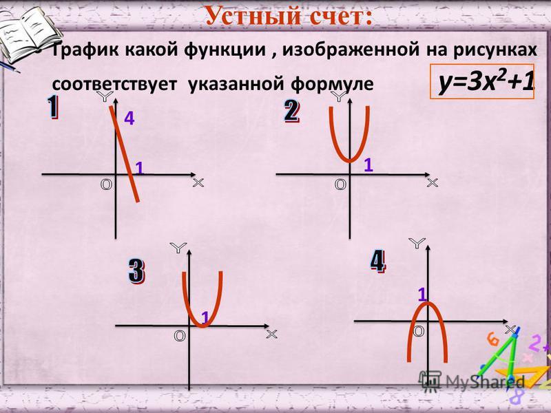 График какой функции, изображенной на рисунках соответствует указанной формуле у=3 х 2 +1 4 1 1 1 Устный счет: