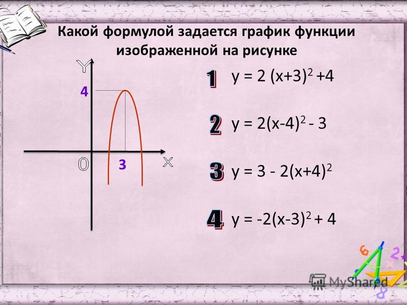 у = 2 (х+3) 2 +4 у = 2(х-4) 2 - 3 у = 3 - 2(х+4) 2 у = -2(х-3) 2 + 4 Какой формулой задается график функции изображенной на рисунке 3 4