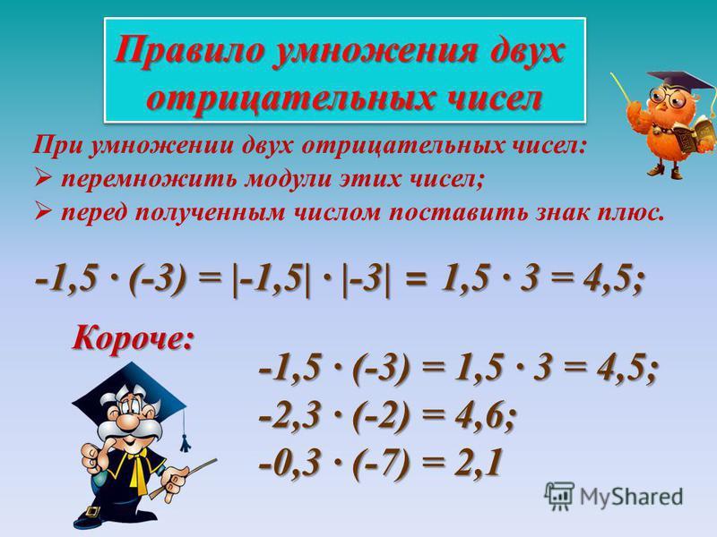 Правило умножения двух отрицательных чисел Правило умножения двух отрицательных чисел При умножении двух отрицательных чисел: перемножить модули этих чисел; перед полученным числом поставить знак плюс. -1,5 · (-3) = 1,5 · 3 = 4,5; -2,3 · (-2) = 4,6;
