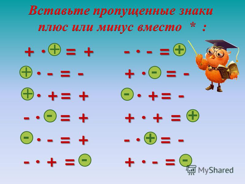 + · * = + * · - = - * · += + - · * = + * · - = + - · + = * - · - = * + · * = - * · += - + · + = * - · * = - + · - = * + + + - - - + - - + + -
