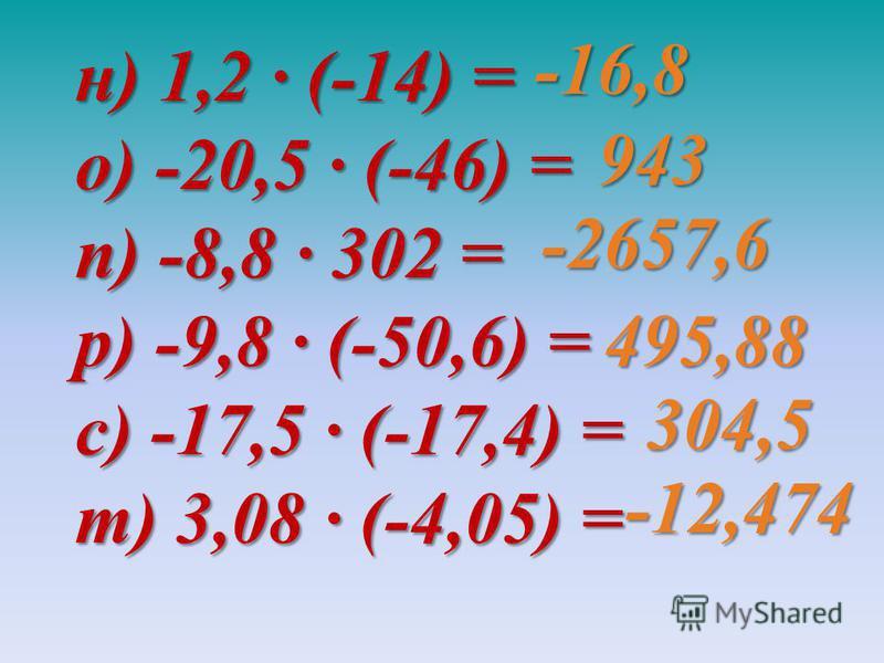 н) 1,2 · (-14) = о) -20,5 · (-46) = п) -8,8 · 302 = р) -9,8 · (-50,6) = с) -17,5 · (-17,4) = т) 3,08 · (-4,05) = -16,8 943 -2657,6 495,88 304,5 -12,474