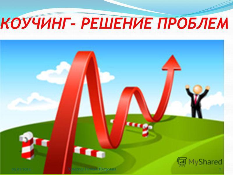 КОУЧИНГ- РЕШЕНИЕ ПРОБЛЕМ 05.01.2014Хлыстун Галина Петровна 7
