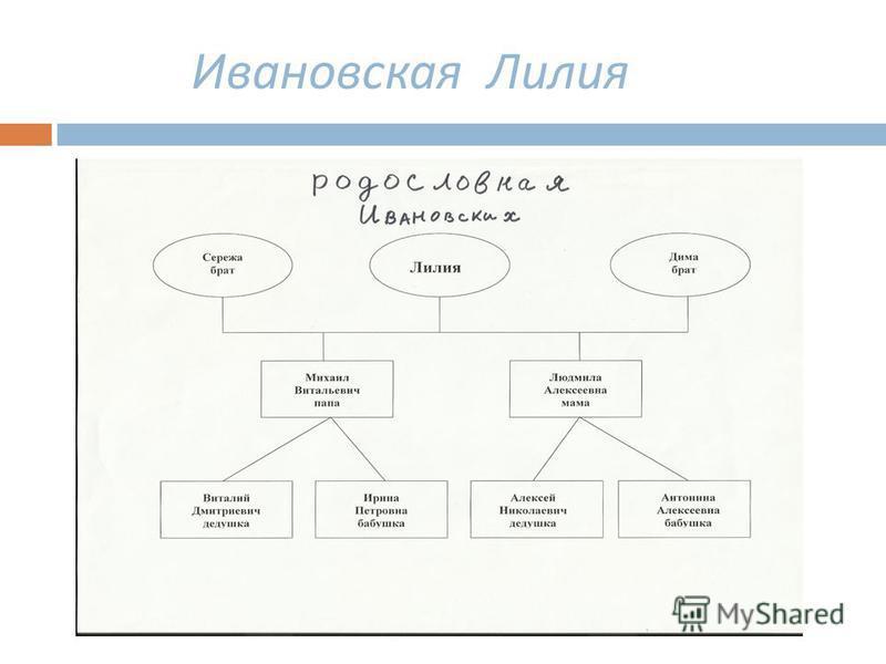 Ивановская Лилия