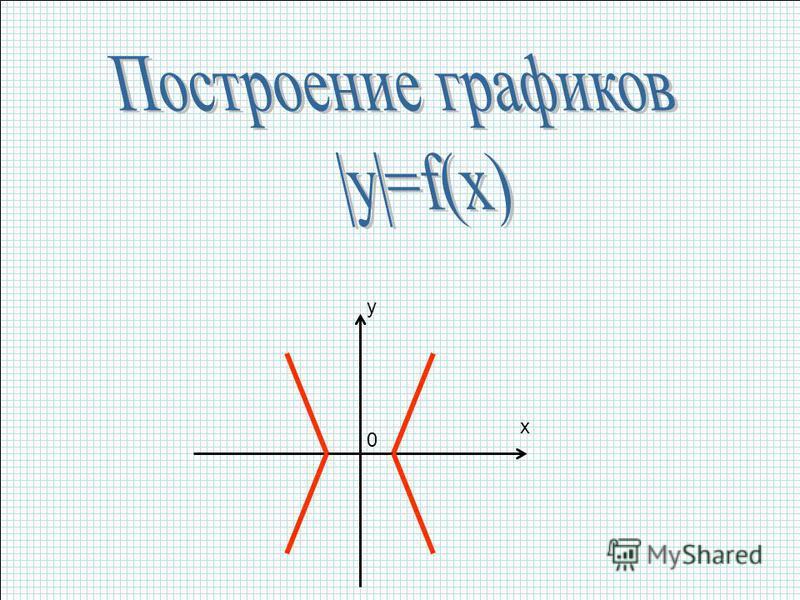 x y 0