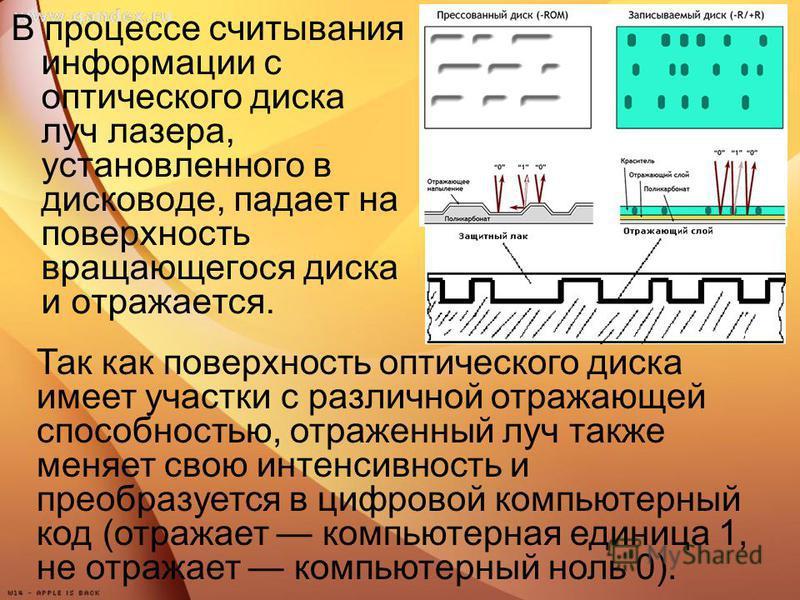 В процессе считывания информации с оптического диска луч лазера, установленного в дисководе, падает на поверхность вращающегося диска и отражается. Так как поверхность оптического диска имеет участки с различной отражающей способностью, отраженный лу