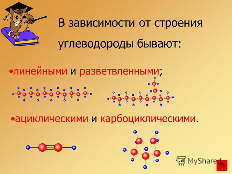 В зависимости от строения углеводороды бывают: линейными и разветвленными; ациклическими и карбоциклическими.