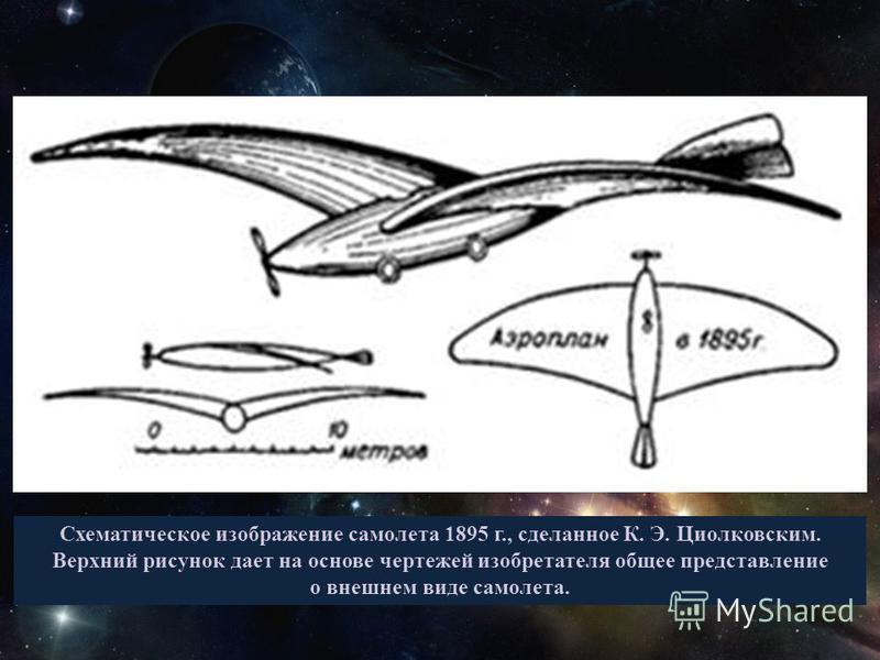 Схематическое изображение самолета 1895 г., сделанное К. Э. Циолковским. Верхний рисунок дает на основе чертежей изобретателя общее представление о внешнем виде самолета.