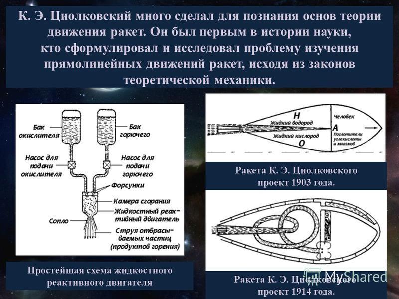 К. Э. Циолковский много сделал для познания основ теории движения ракет. Он был первым в истории науки, кто сформулировал и исследовал проблему изучения прямолинейных движений ракет, исходя из законов теоретической механики. Простейшая схема жидкостн