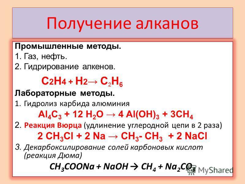 Промышленные методы. 1.Газ, нефть. 2. Гидрирование алкенов. C 2 H 4 + Н 2 C 2 H 6 Лабораторные методы. 1. Гидролиз карбида алюминия Al 4 C 3 + 12 H 2 O 4 Al(OH) 3 + 3CH 4 2. Реакция Вюрца (удлинение углеродной цепи в 2 раза) 2 СН 3 Сl + 2 Na CH 3 - C