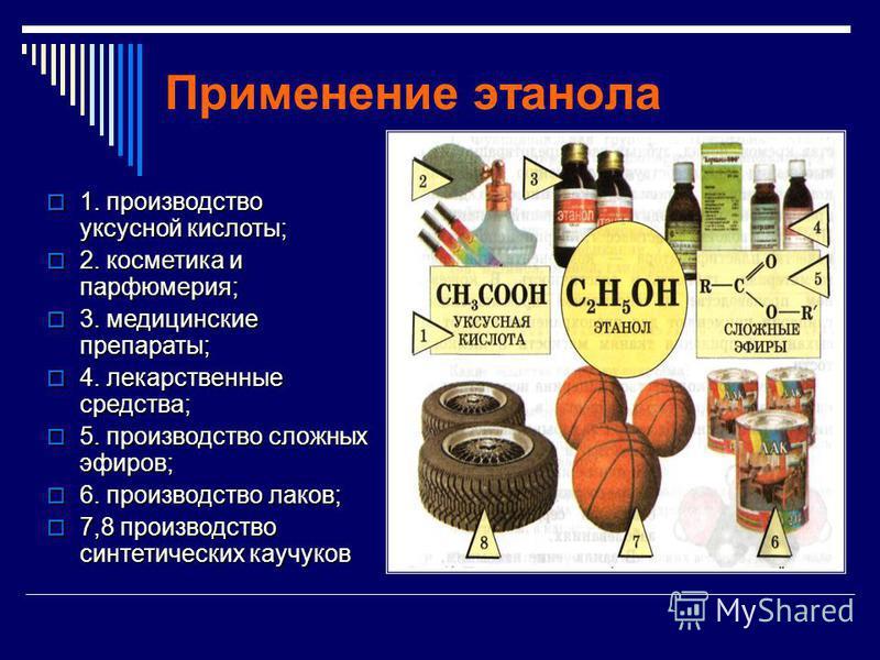 Применение этанола Этиловый спирт употребляется при приготовлении различных спиртных напитков Этиловый спирт употребляется при приготовлении различных спиртных напитков В медицине для приготовления экстрактов из лекарственных растений, а также для де