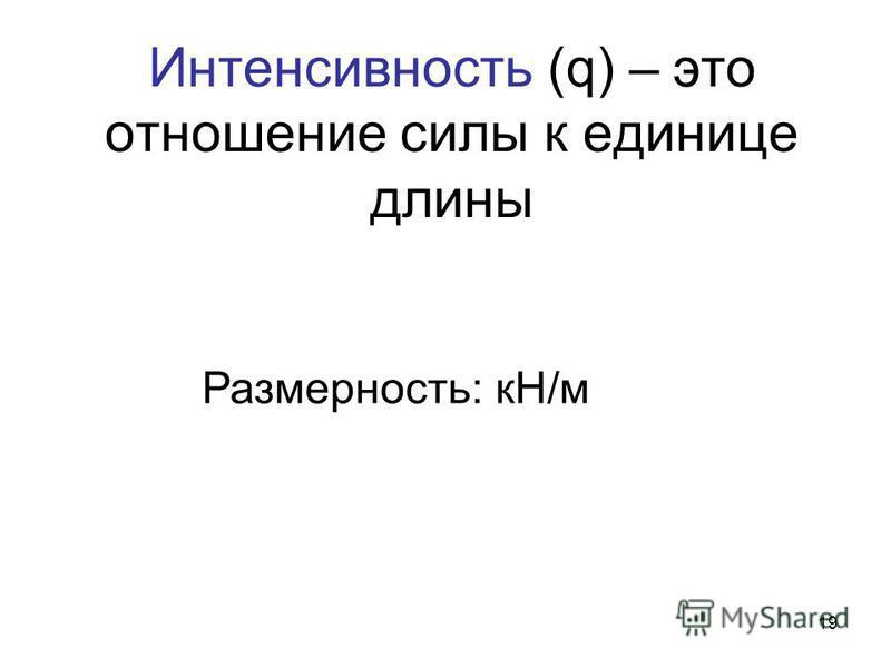 19 Интенсивность (q) – это отношение силы к единице длины Размерность: кН/м